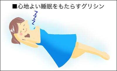 グリシンと睡眠について この画像はこちらのHPより転載させていただきました。